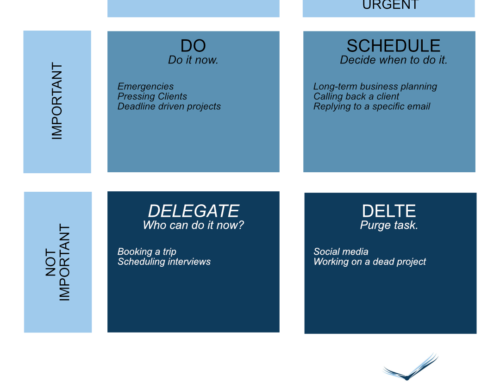 The Eisenhower Method of Time Management